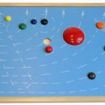 Montessori Artikel Planeten